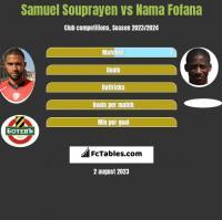 Samuel Souprayen vs Nama Fofana h2h player stats