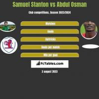 Samuel Stanton vs Abdul Osman h2h player stats