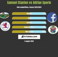 Samuel Stanton vs Adrian Sporle h2h player stats