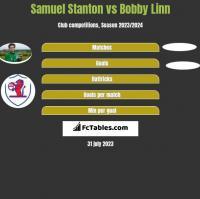 Samuel Stanton vs Bobby Linn h2h player stats