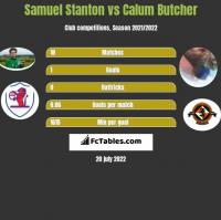 Samuel Stanton vs Calum Butcher h2h player stats