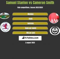 Samuel Stanton vs Cameron Smith h2h player stats