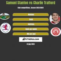 Samuel Stanton vs Charlie Trafford h2h player stats