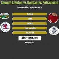 Samuel Stanton vs Deimantas Petravicius h2h player stats