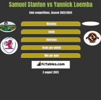 Samuel Stanton vs Yannick Loemba h2h player stats