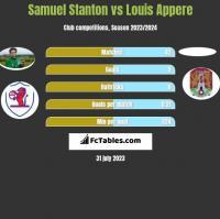 Samuel Stanton vs Louis Appere h2h player stats