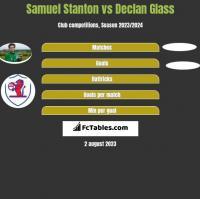 Samuel Stanton vs Declan Glass h2h player stats