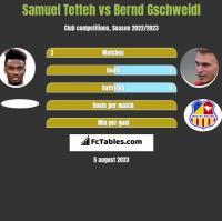 Samuel Tetteh vs Bernd Gschweidl h2h player stats