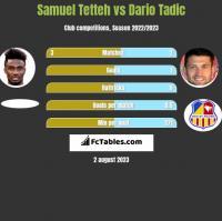 Samuel Tetteh vs Dario Tadic h2h player stats