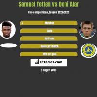 Samuel Tetteh vs Deni Alar h2h player stats