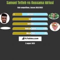Samuel Tetteh vs Oussama Idrissi h2h player stats