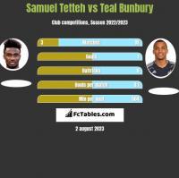 Samuel Tetteh vs Teal Bunbury h2h player stats