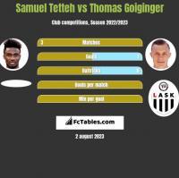 Samuel Tetteh vs Thomas Goiginger h2h player stats