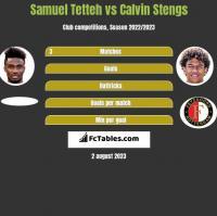 Samuel Tetteh vs Calvin Stengs h2h player stats