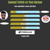Samuel Tetteh vs Tom Barlow h2h player stats