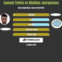 Samuel Tetteh vs Mathias Joergensen h2h player stats