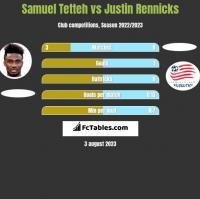 Samuel Tetteh vs Justin Rennicks h2h player stats