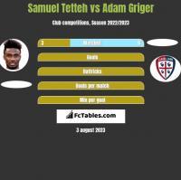 Samuel Tetteh vs Adam Griger h2h player stats