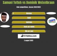 Samuel Tetteh vs Dominik Weixelbraun h2h player stats
