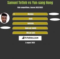 Samuel Tetteh vs Yun-sang Hong h2h player stats