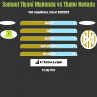 Samuel Tiyani Mabunda vs Thabo Nodada h2h player stats