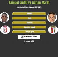 Samuel Umtiti vs Adrian Marin h2h player stats