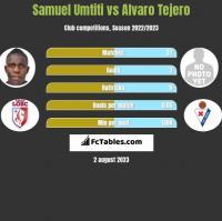 Samuel Umtiti vs Alvaro Tejero h2h player stats