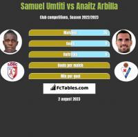 Samuel Umtiti vs Anaitz Arbilla h2h player stats
