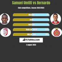 Samuel Umtiti vs Bernardo h2h player stats