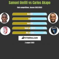 Samuel Umtiti vs Carlos Akapo h2h player stats