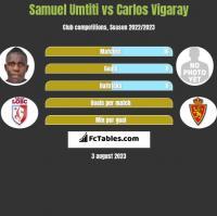 Samuel Umtiti vs Carlos Vigaray h2h player stats