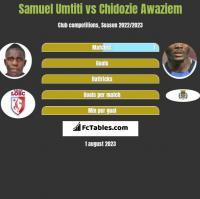 Samuel Umtiti vs Chidozie Awaziem h2h player stats