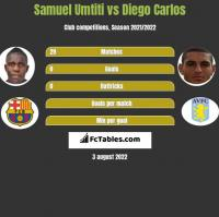 Samuel Umtiti vs Diego Carlos h2h player stats