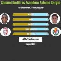 Samuel Umtiti vs Escudero Palomo Sergio h2h player stats