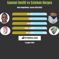 Samuel Umtiti vs Esteban Burgos h2h player stats