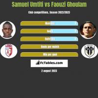 Samuel Umtiti vs Faouzi Ghoulam h2h player stats