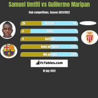 Samuel Umtiti vs Guillermo Maripan h2h player stats