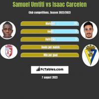 Samuel Umtiti vs Isaac Carcelen h2h player stats