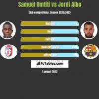 Samuel Umtiti vs Jordi Alba h2h player stats
