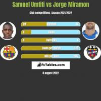 Samuel Umtiti vs Jorge Miramon h2h player stats
