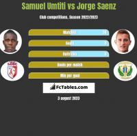 Samuel Umtiti vs Jorge Saenz h2h player stats