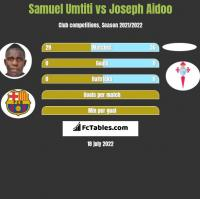Samuel Umtiti vs Joseph Aidoo h2h player stats