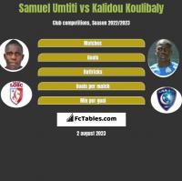 Samuel Umtiti vs Kalidou Koulibaly h2h player stats