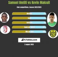 Samuel Umtiti vs Kevin Malcuit h2h player stats