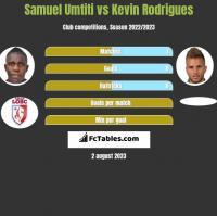 Samuel Umtiti vs Kevin Rodrigues h2h player stats