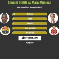 Samuel Umtiti vs Marc Muniesa h2h player stats