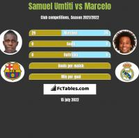 Samuel Umtiti vs Marcelo h2h player stats