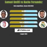 Samuel Umtiti vs Nacho Fernandez h2h player stats
