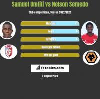 Samuel Umtiti vs Nelson Semedo h2h player stats