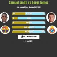 Samuel Umtiti vs Sergi Gomez h2h player stats